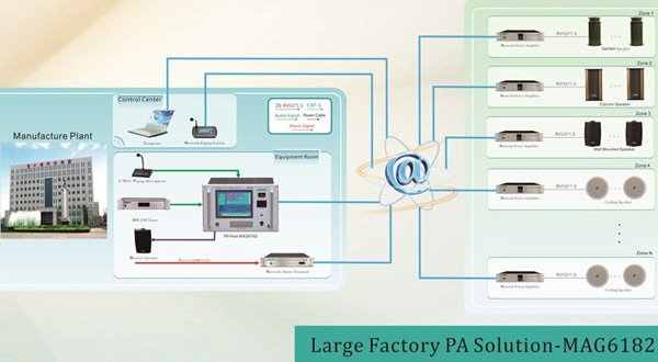 large factory pa solution