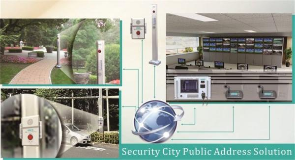 Seguridad City Solution-MAG6000