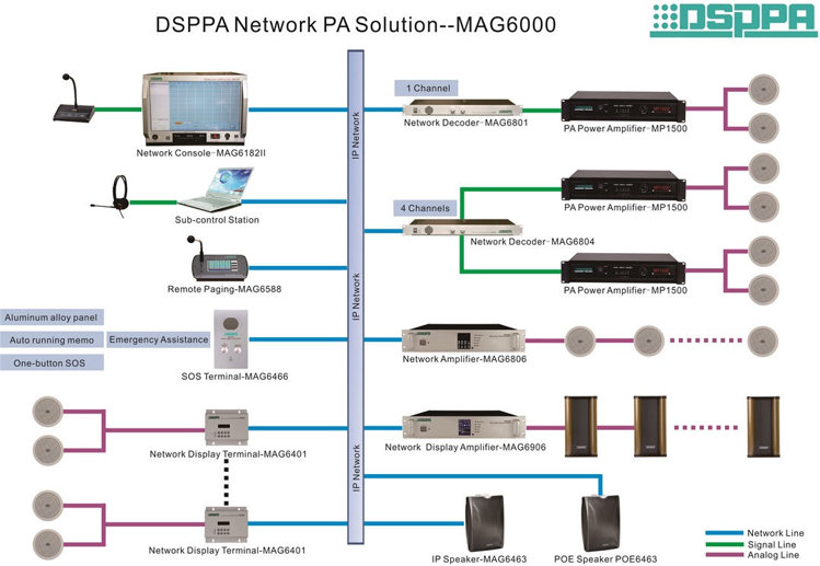 dsppa network pa solution