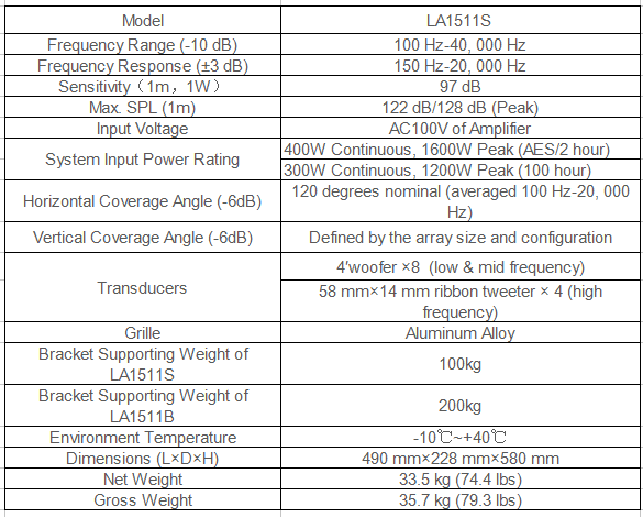 speaker array specification