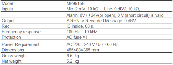 pa audio specification