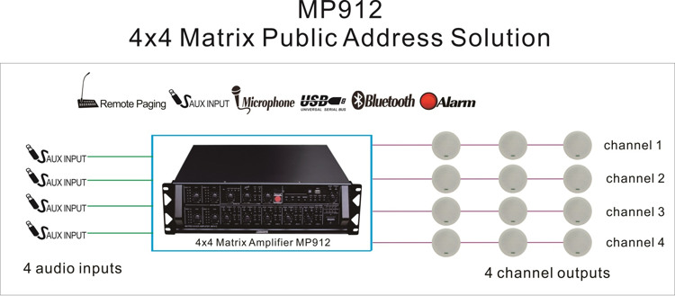 MP912 4x4 Matrix Solution Dirección Pública
